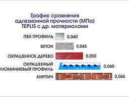 Напыляемый полиуретановый утеплитель Teplis GUN 1000 мл. - фото 7